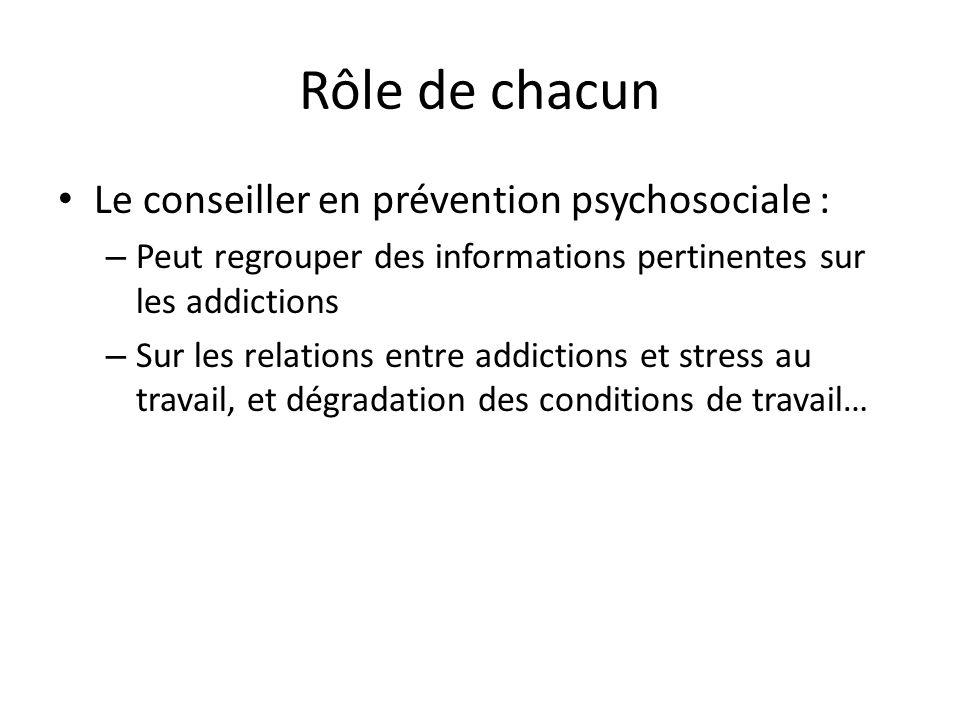 Rôle de chacun Le conseiller en prévention psychosociale : – Peut regrouper des informations pertinentes sur les addictions – Sur les relations entre addictions et stress au travail, et dégradation des conditions de travail…