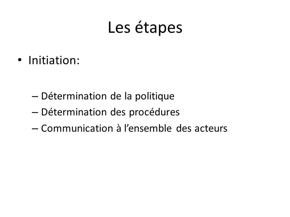 Les étapes Initiation: – Détermination de la politique – Détermination des procédures – Communication à lensemble des acteurs