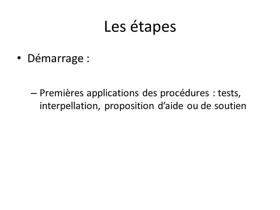 Les étapes Démarrage : – Premières applications des procédures : tests, interpellation, proposition daide ou de soutien