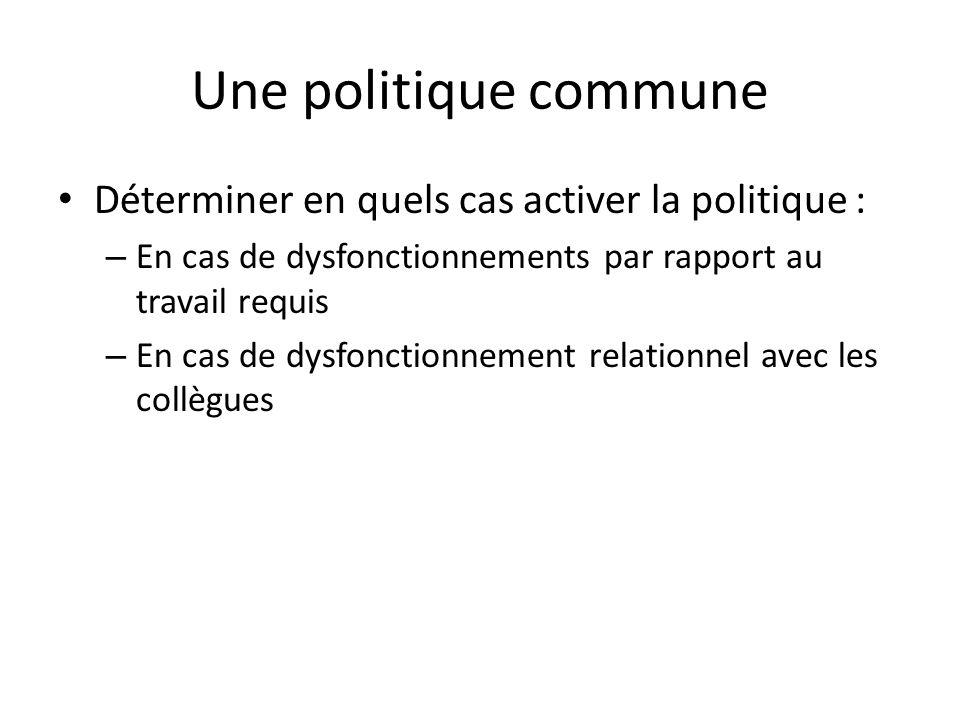 Une politique commune Déterminer en quels cas activer la politique : – En cas de dysfonctionnements par rapport au travail requis – En cas de dysfonctionnement relationnel avec les collègues