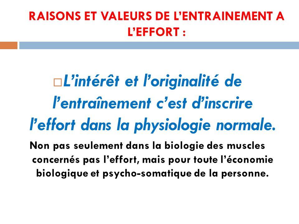 RAISONS ET VALEURS DE LENTRAINEMENT A LEFFORT : Lintérêt et loriginalité de lentraînement cest dinscrire leffort dans la physiologie normale. Non pas