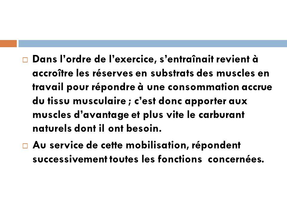 Dans lordre de lexercice, sentraînait revient à accroître les réserves en substrats des muscles en travail pour répondre à une consommation accrue du