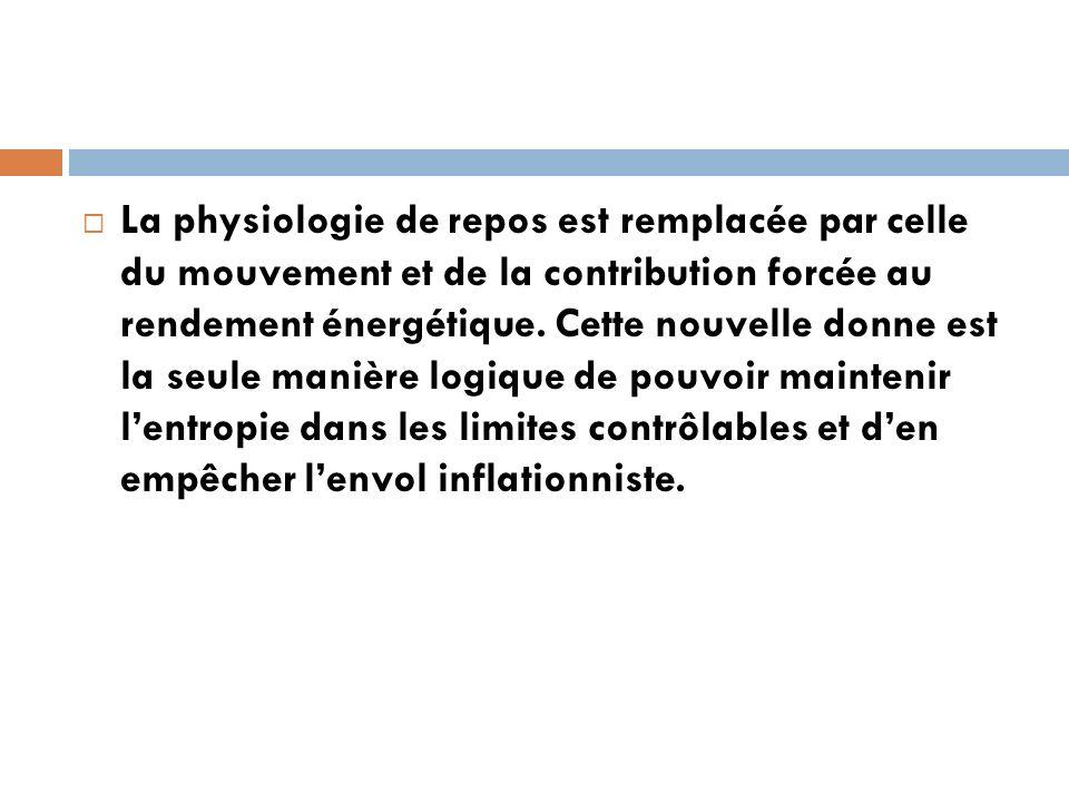 La physiologie de repos est remplacée par celle du mouvement et de la contribution forcée au rendement énergétique. Cette nouvelle donne est la seule