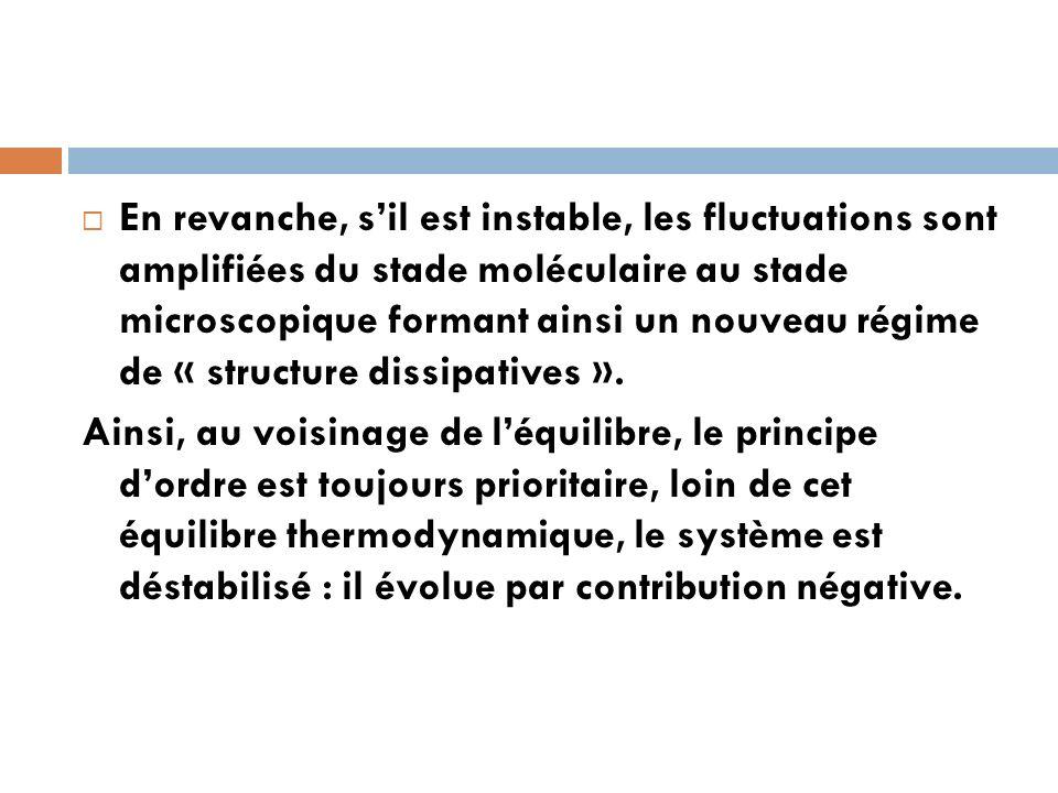 En revanche, sil est instable, les fluctuations sont amplifiées du stade moléculaire au stade microscopique formant ainsi un nouveau régime de « struc