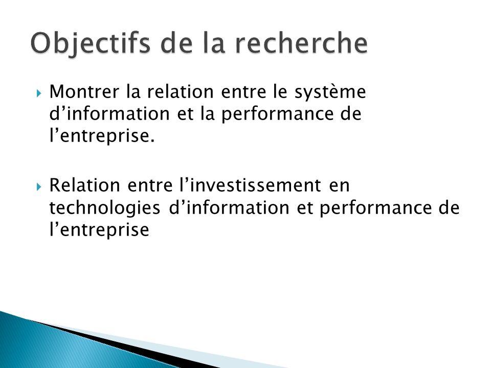 Montrer la relation entre le système dinformation et la performance de lentreprise. Relation entre linvestissement en technologies dinformation et per