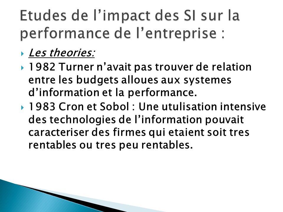 Les theories: 1982 Turner navait pas trouver de relation entre les budgets alloues aux systemes dinformation et la performance. 1983 Cron et Sobol : U