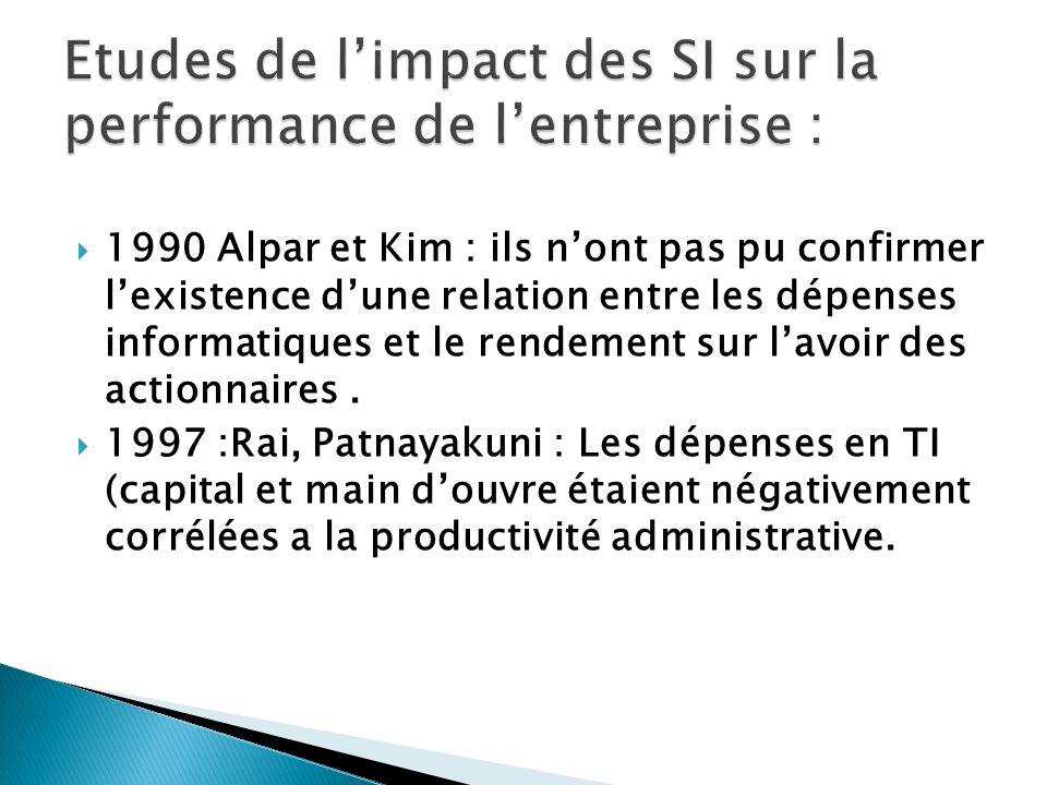 1990 Alpar et Kim : ils nont pas pu confirmer lexistence dune relation entre les dépenses informatiques et le rendement sur lavoir des actionnaires. 1