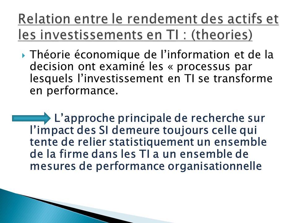 Théorie économique de linformation et de la decision ont examiné les « processus par lesquels linvestissement en TI se transforme en performance. Lapp