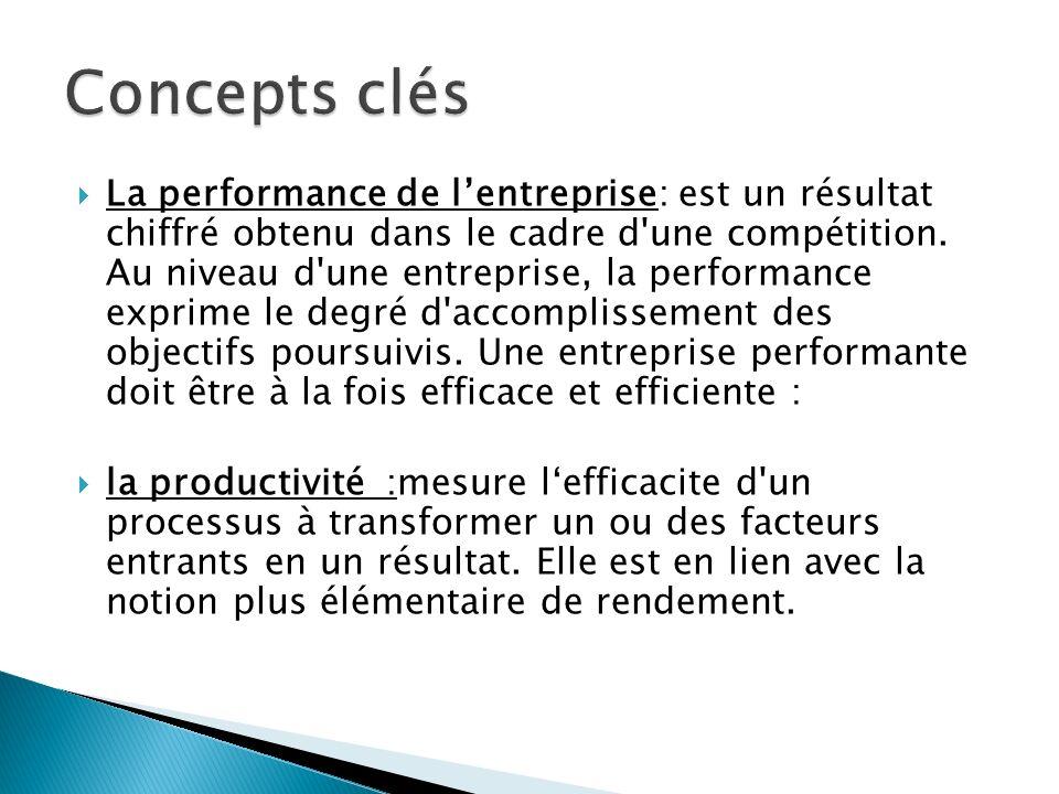 La performance de lentreprise: est un résultat chiffré obtenu dans le cadre d'une compétition. Au niveau d'une entreprise, la performance exprime le d