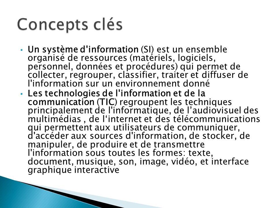 Un système d'information (SI) est un ensemble organisé de ressources (matériels, logiciels, personnel, données et procédures) qui permet de collecter,