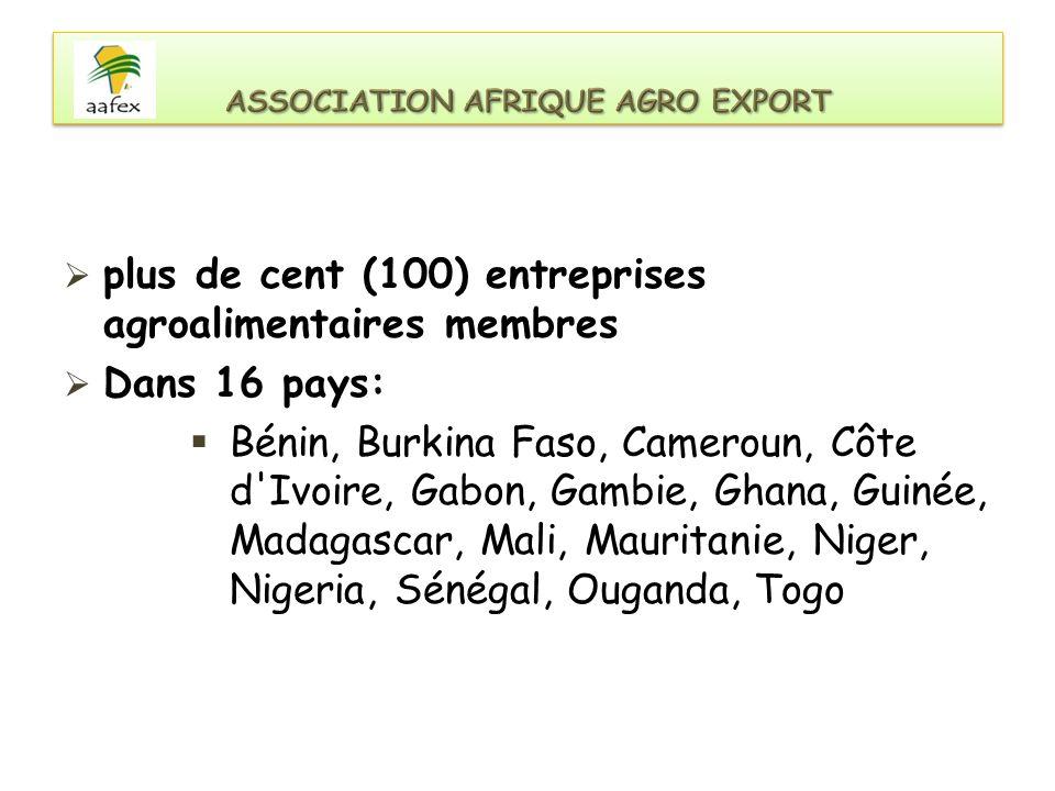 plus de cent (100) entreprises agroalimentaires membres Dans 16 pays: Bénin, Burkina Faso, Cameroun, Côte d'Ivoire, Gabon, Gambie, Ghana, Guinée, Mada