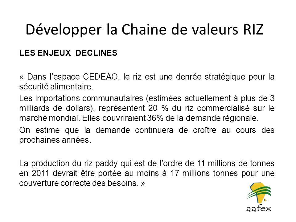 Développer la Chaine de valeurs RIZ LES ENJEUX DECLINES « Dans lespace CEDEAO, le riz est une denrée stratégique pour la sécurité alimentaire. Les imp