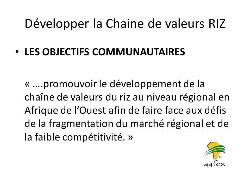 Développer la Chaine de valeurs RIZ LES OBJECTIFS COMMUNAUTAIRES « ….promouvoir le développement de la chaîne de valeurs du riz au niveau régional en Afrique de lOuest afin de faire face aux défis de la fragmentation du marché régional et de la faible compétitivité.