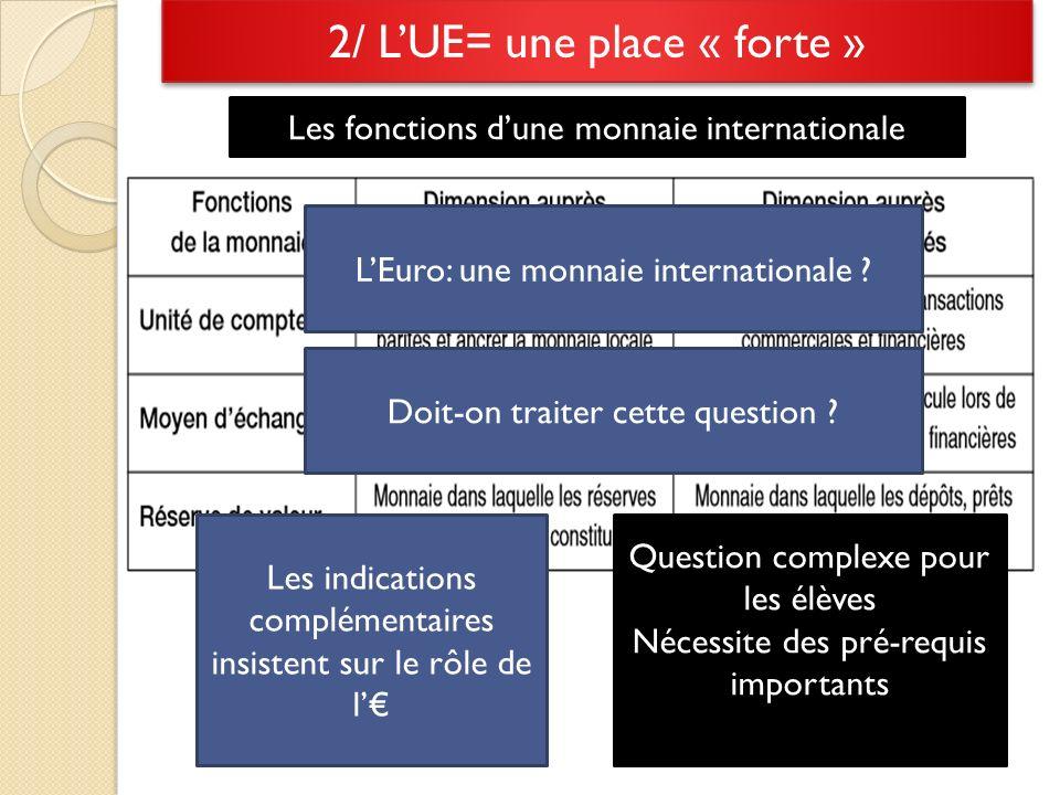 2/ LUE= une place « forte » LEuro: une monnaie internationale .