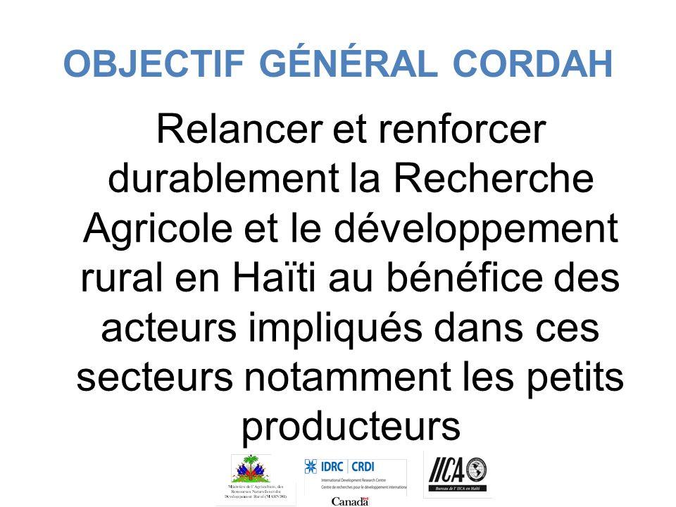 OBJECTIF GÉNÉRAL CORDAH Relancer et renforcer durablement la Recherche Agricole et le développement rural en Haïti au bénéfice des acteurs impliqués dans ces secteurs notamment les petits producteurs