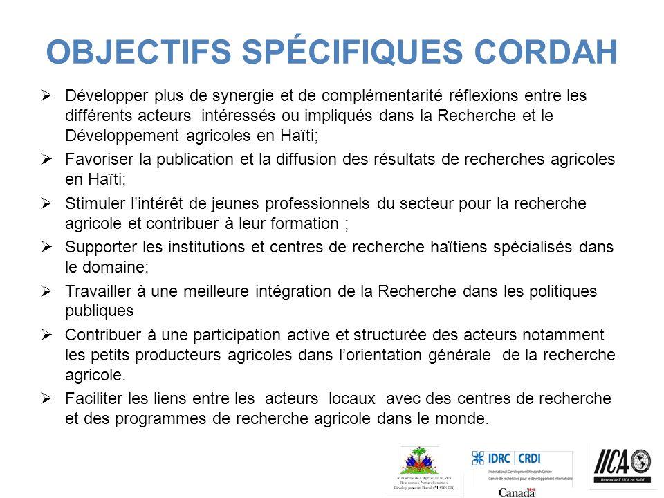 OBJECTIFS SPÉCIFIQUES CORDAH Développer plus de synergie et de complémentarité réflexions entre les différents acteurs intéressés ou impliqués dans la Recherche et le Développement agricoles en Haïti; Favoriser la publication et la diffusion des résultats de recherches agricoles en Haïti; Stimuler lintérêt de jeunes professionnels du secteur pour la recherche agricole et contribuer à leur formation ; Supporter les institutions et centres de recherche haïtiens spécialisés dans le domaine; Travailler à une meilleure intégration de la Recherche dans les politiques publiques Contribuer à une participation active et structurée des acteurs notamment les petits producteurs agricoles dans lorientation générale de la recherche agricole.