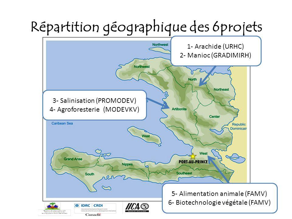 Répartition géographique des 6projets 1- Arachide (URHC) 2- Manioc (GRADIMIRH) 3- Salinisation (PROMODEV) 4- Agroforesterie (MODEVKV) 5- Alimentation animale (FAMV) 6- Biotechnologie végétale (FAMV)