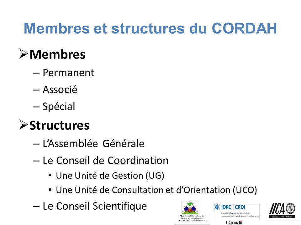 Membres et structures du CORDAH Membres – Permanent – Associé – Spécial Structures – LAssemblée Générale – Le Conseil de Coordination Une Unité de Gestion (UG) Une Unité de Consultation et dOrientation (UCO) – Le Conseil Scientifique