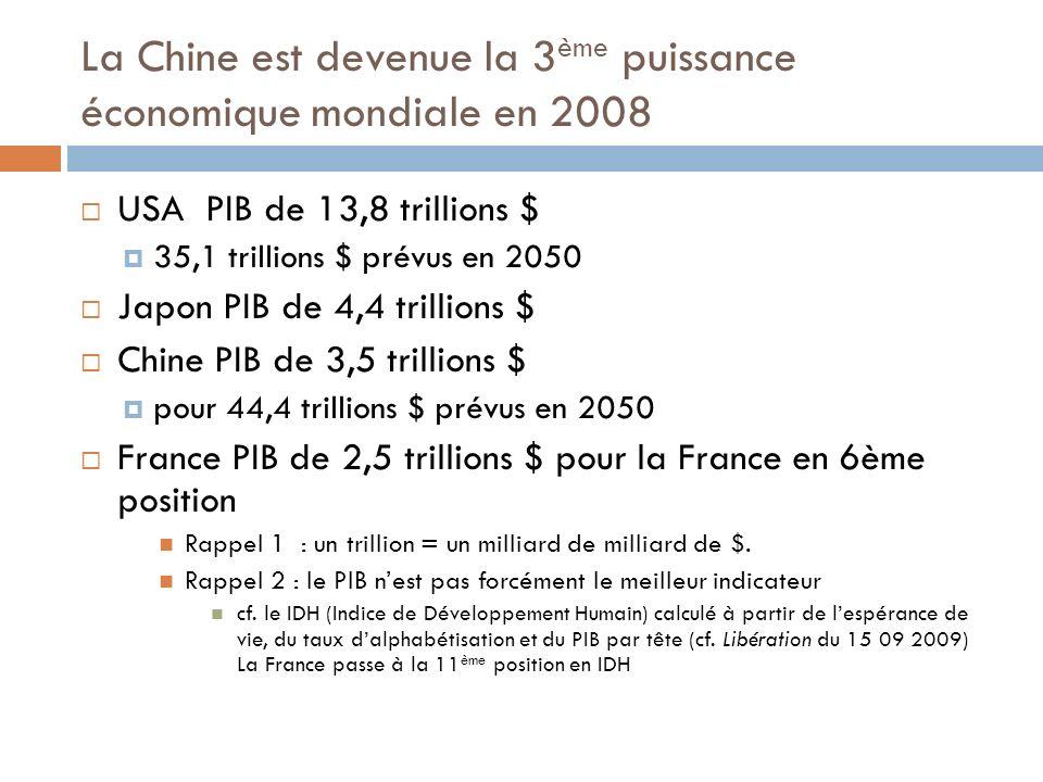 La Chine est devenue la 3 ème puissance économique mondiale en 2008 USA PIB de 13,8 trillions $ 35,1 trillions $ prévus en 2050 Japon PIB de 4,4 trill