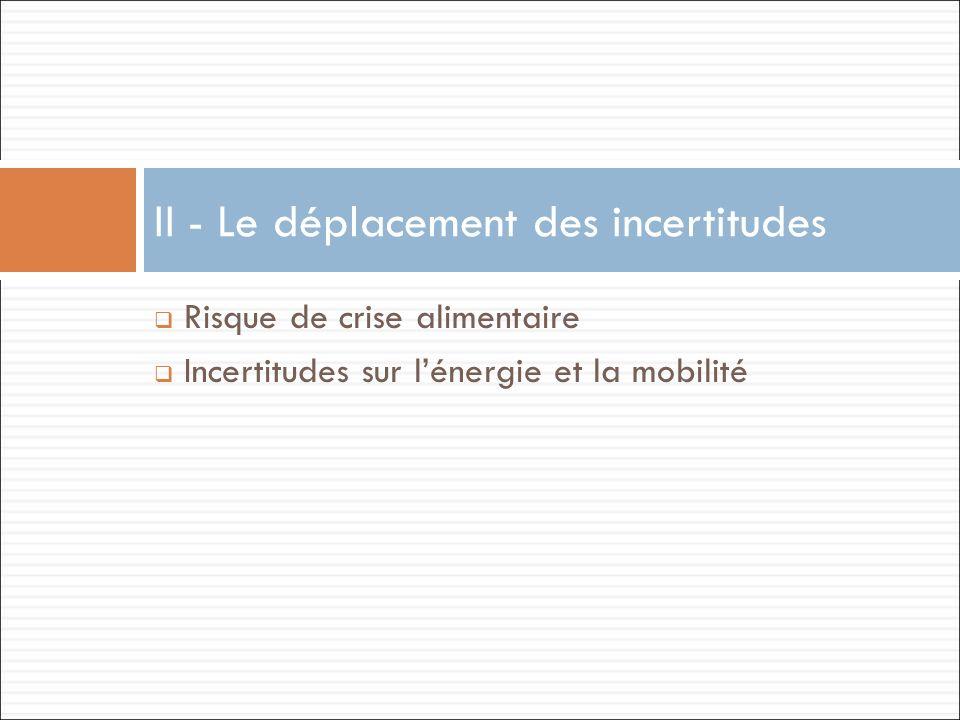 Risque de crise alimentaire Incertitudes sur lénergie et la mobilité II - Le déplacement des incertitudes