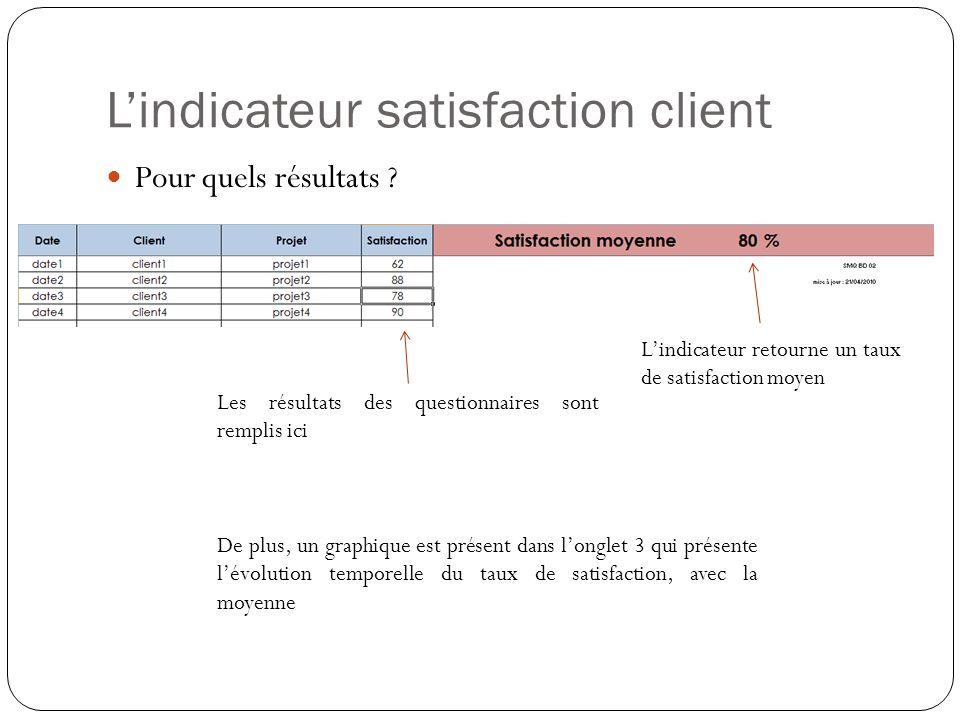 Lindicateur satisfaction client Pour quels résultats ? Les résultats des questionnaires sont remplis ici Lindicateur retourne un taux de satisfaction