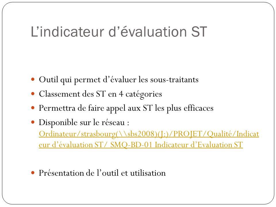 Lindicateur dévaluation ST Outil qui permet dévaluer les sous-traitants Classement des ST en 4 catégories Permettra de faire appel aux ST les plus eff