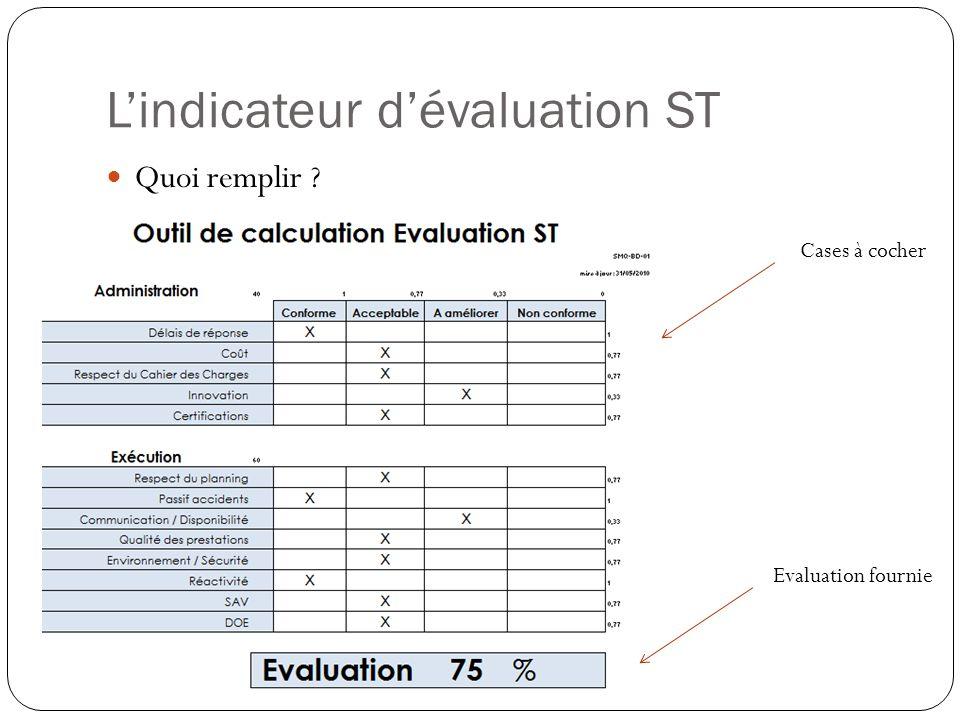 Lindicateur dévaluation ST Quoi remplir ? Cases à cocher Evaluation fournie