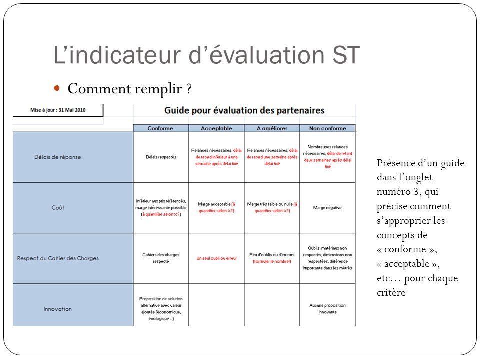 Lindicateur dévaluation ST Comment remplir ? Présence dun guide dans longlet numéro 3, qui précise comment sapproprier les concepts de « conforme », «