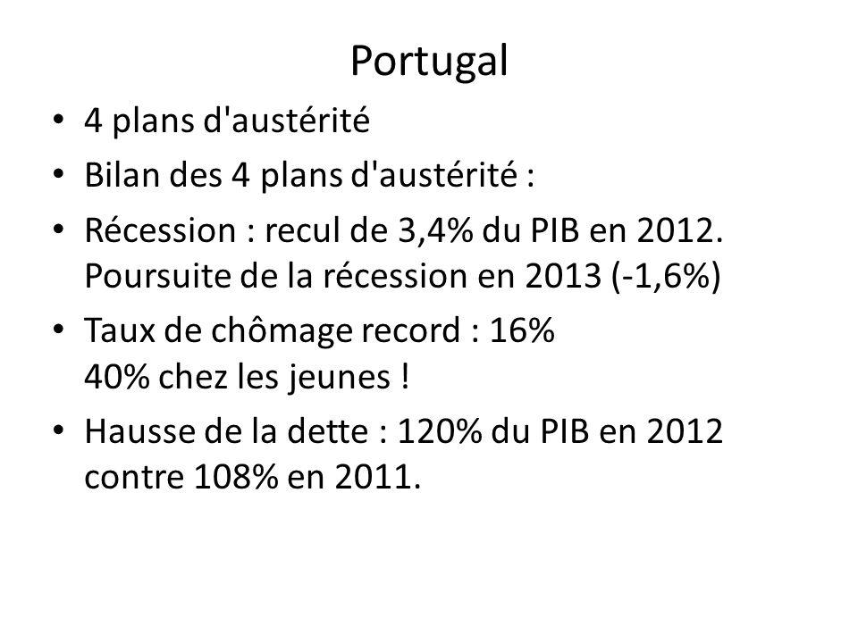 Portugal 4 plans d austérité Bilan des 4 plans d austérité : Récession : recul de 3,4% du PIB en 2012.
