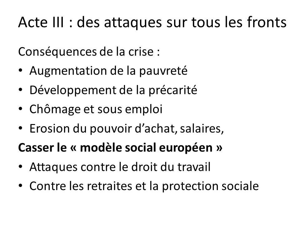 Acte III : des attaques sur tous les fronts Conséquences de la crise : Augmentation de la pauvreté Développement de la précarité Chômage et sous emploi Erosion du pouvoir dachat, salaires, Casser le « modèle social européen » Attaques contre le droit du travail Contre les retraites et la protection sociale