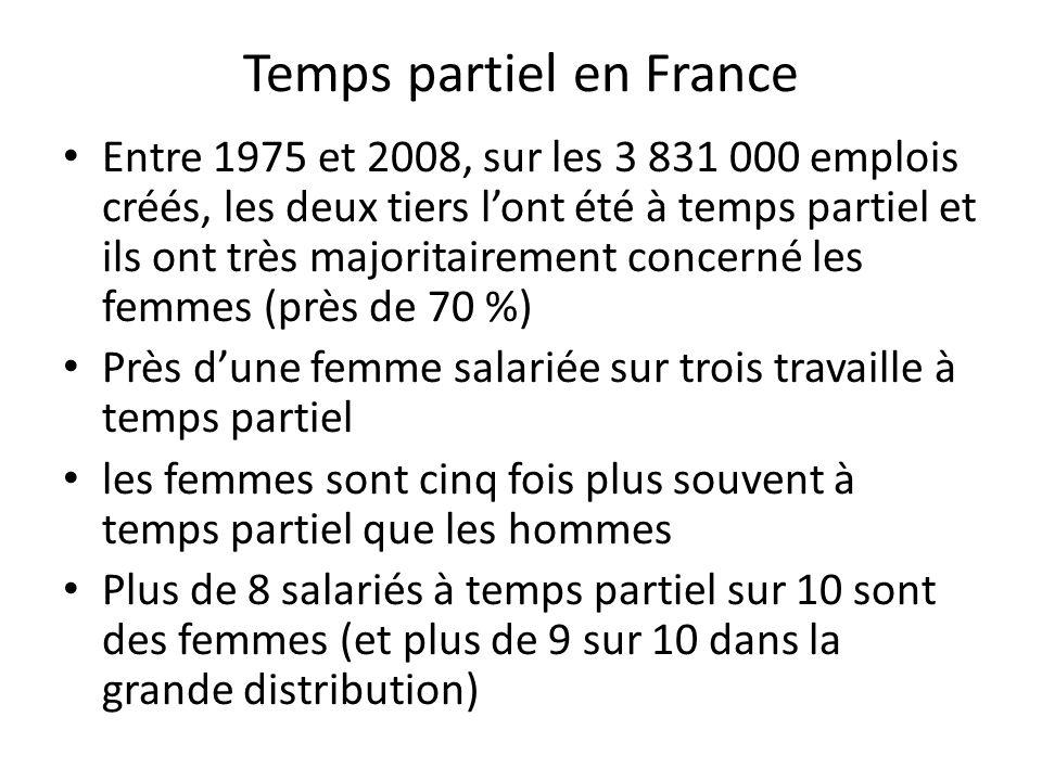 Temps partiel en France Entre 1975 et 2008, sur les 3 831 000 emplois créés, les deux tiers lont été à temps partiel et ils ont très majoritairement concerné les femmes (près de 70 %) Près dune femme salariée sur trois travaille à temps partiel les femmes sont cinq fois plus souvent à temps partiel que les hommes Plus de 8 salariés à temps partiel sur 10 sont des femmes (et plus de 9 sur 10 dans la grande distribution)