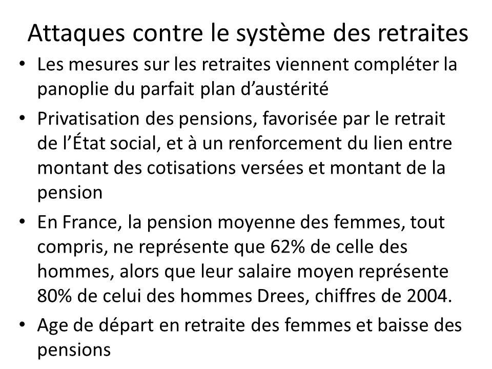 Attaques contre le système des retraites Les mesures sur les retraites viennent compléter la panoplie du parfait plan daustérité Privatisation des pensions, favorisée par le retrait de lÉtat social, et à un renforcement du lien entre montant des cotisations versées et montant de la pension En France, la pension moyenne des femmes, tout compris, ne représente que 62% de celle des hommes, alors que leur salaire moyen représente 80% de celui des hommes Drees, chiffres de 2004.