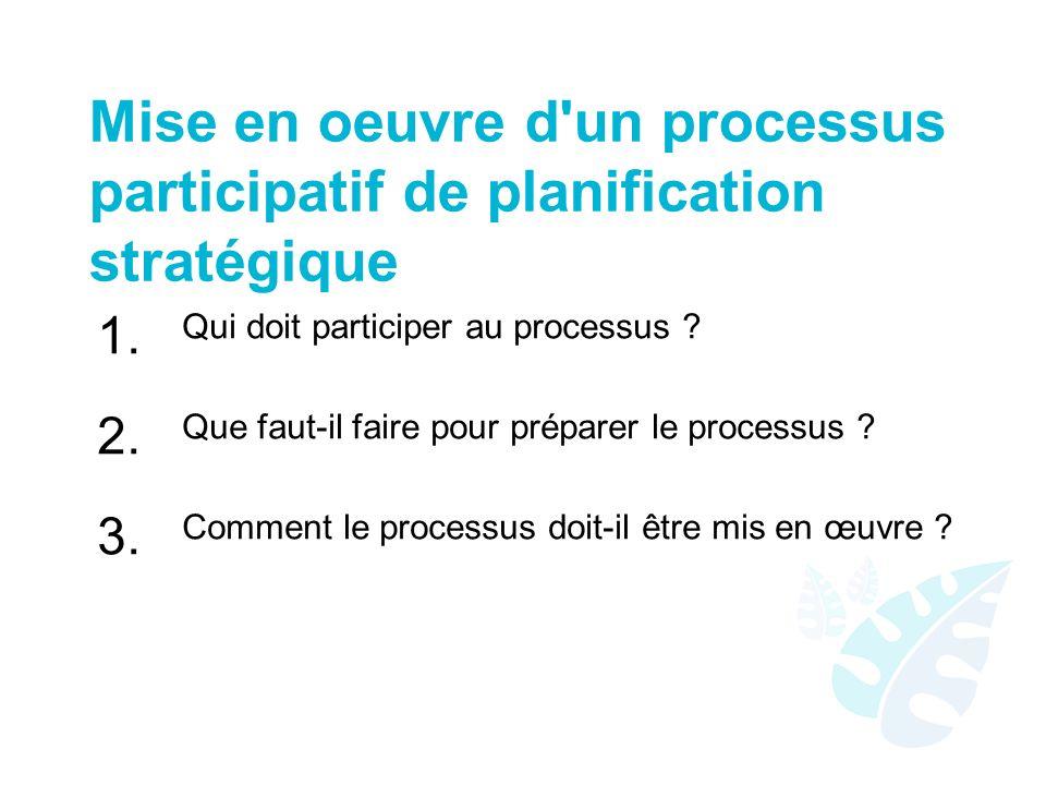 Mise en oeuvre d un processus participatif de planification stratégique 1.