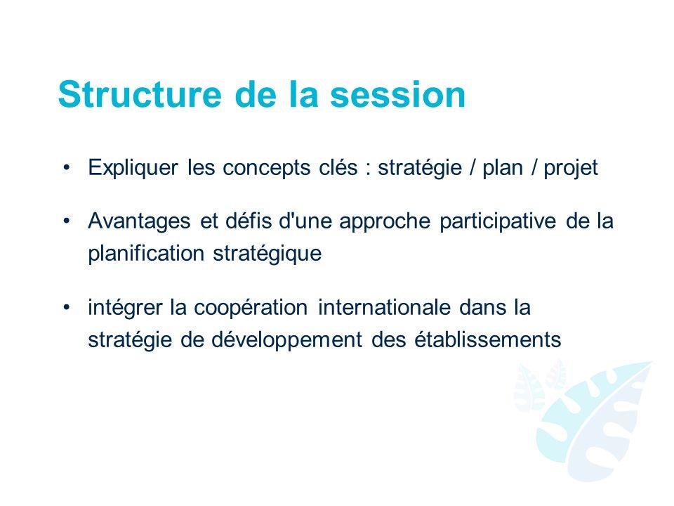 Structure de la session Expliquer les concepts clés : stratégie / plan / projet Avantages et défis d une approche participative de la planification stratégique intégrer la coopération internationale dans la stratégie de développement des établissements