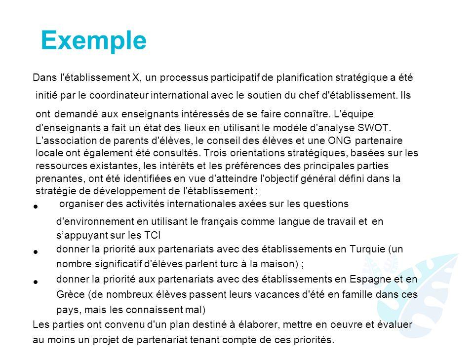 Exemple Dans l établissement X, un processus participatif de planification stratégique a été initié par le coordinateur international avec le soutien du chef d établissement.