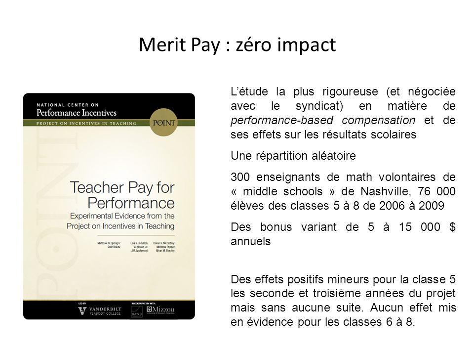 Merit Pay : zéro impact Létude la plus rigoureuse (et négociée avec le syndicat) en matière de performance-based compensation et de ses effets sur les