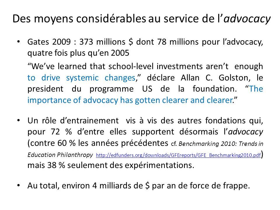 Des moyens considérables au service de ladvocacy Gates 2009 : 373 millions $ dont 78 millions pour ladvocacy, quatre fois plus quen 2005 Weve learned