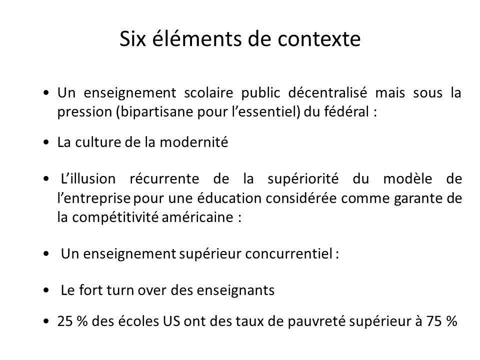 Six éléments de contexte Un enseignement scolaire public décentralisé mais sous la pression (bipartisane pour lessentiel) du fédéral : La culture de l