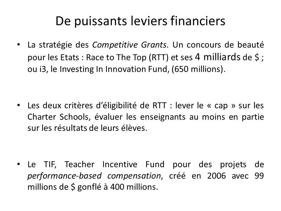 De puissants leviers financiers La stratégie des Competitive Grants. Un concours de beauté pour les Etats : Race to The Top (RTT) et ses 4 milliards d