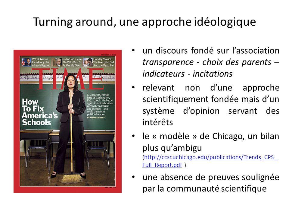 Turning around, une approche idéologique un discours fondé sur lassociation transparence - choix des parents – indicateurs - incitations relevant non