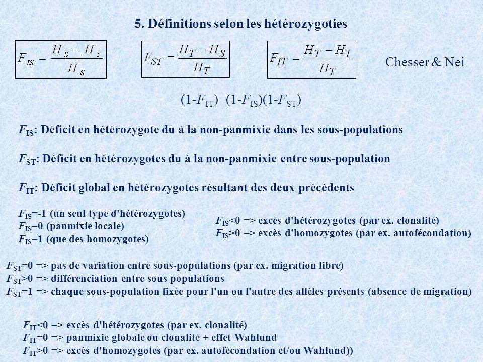 (1-F IT )=(1-F IS )(1-F ST ) F IS : Déficit en hétérozygote du à la non-panmixie dans les sous-populations F ST : Déficit en hétérozygotes du à la non-panmixie entre sous-population F IT : Déficit global en hétérozygotes résultant des deux précédents F IS =-1 (un seul type d hétérozygotes) F IS =0 (panmixie locale) F IS =1 (que des homozygotes) F IS excès d hétérozygotes (par ex.