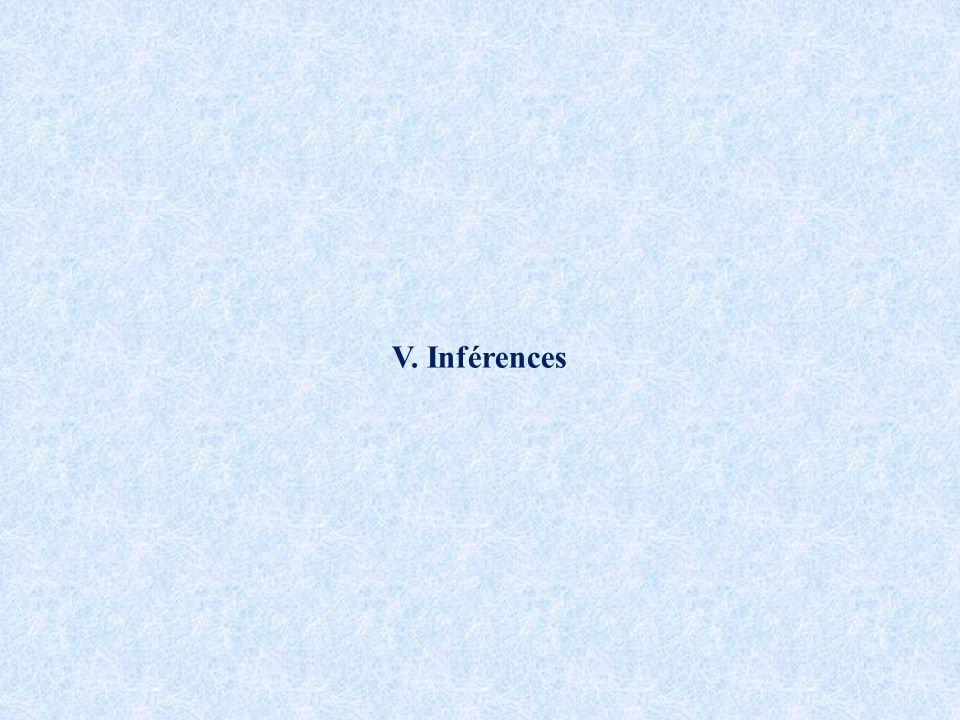 V. Inférences