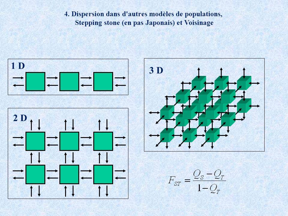 4. Dispersion dans d'autres modèles de populations, Stepping stone (en pas Japonais) et Voisinage 1 D 2 D 3 D