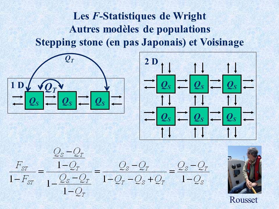 Les F-Statistiques de Wright Autres modèles de populations Stepping stone (en pas Japonais) et Voisinage Rousset 1 D 2 D QSQS QSQS QSQS QSQS QSQS QSQS QSQS QSQS QSQS QTQT QTQT