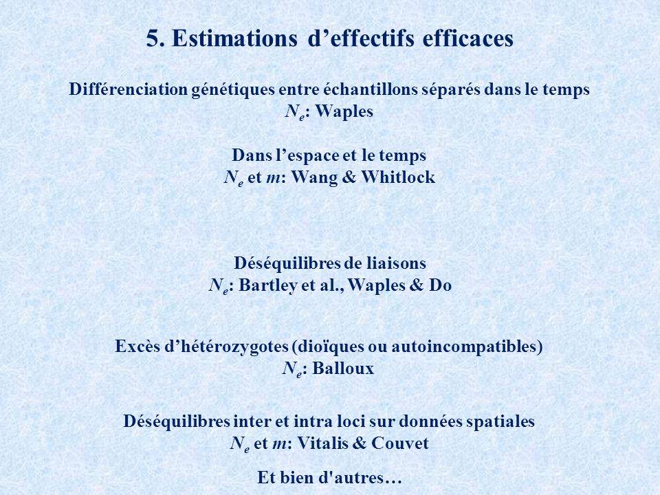 5. Estimations deffectifs efficaces Différenciation génétiques entre échantillons séparés dans le temps N e : Waples Dans lespace et le temps N e et m