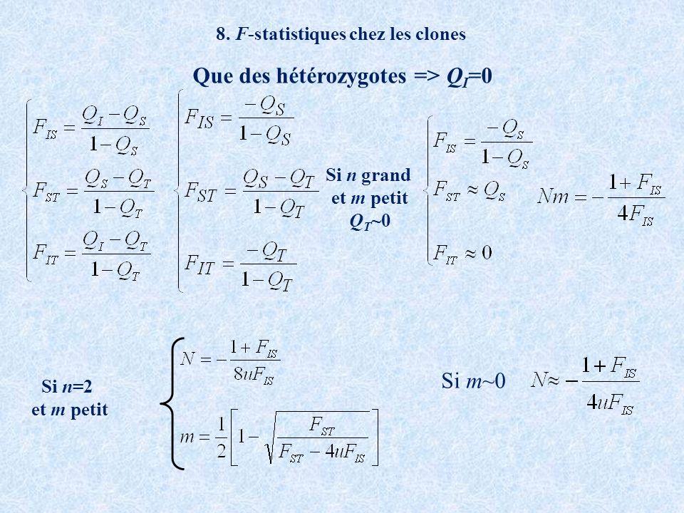 8. F-statistiques chez les clones Que des hétérozygotes => Q I =0 Si n grand et m petit Q T ~0 Si n=2 et m petit Si m~0