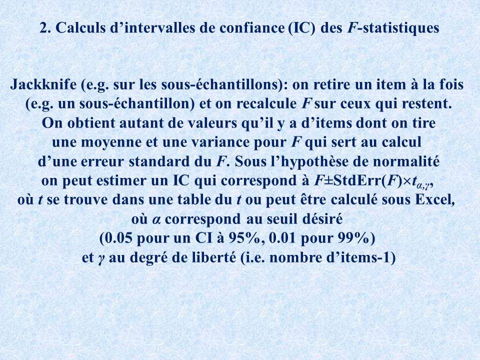 2.Calculs dintervalles de confiance (IC) des F-statistiques Jackknife (e.g.
