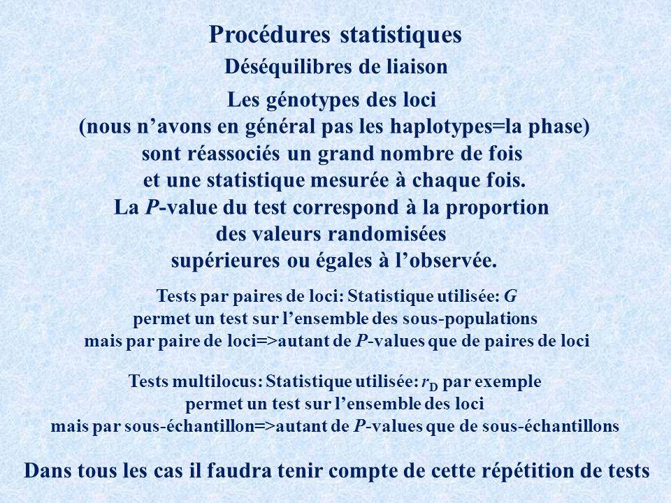 Procédures statistiques Déséquilibres de liaison Les génotypes des loci (nous navons en général pas les haplotypes=la phase) sont réassociés un grand nombre de fois et une statistique mesurée à chaque fois.