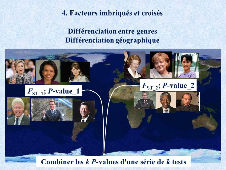 4. Facteurs imbriqués et croisés Différenciation entre genres Différenciation géographique F ST_1 ; P-value_1 F ST_2 ; P-value_2 Combiner les k P-valu