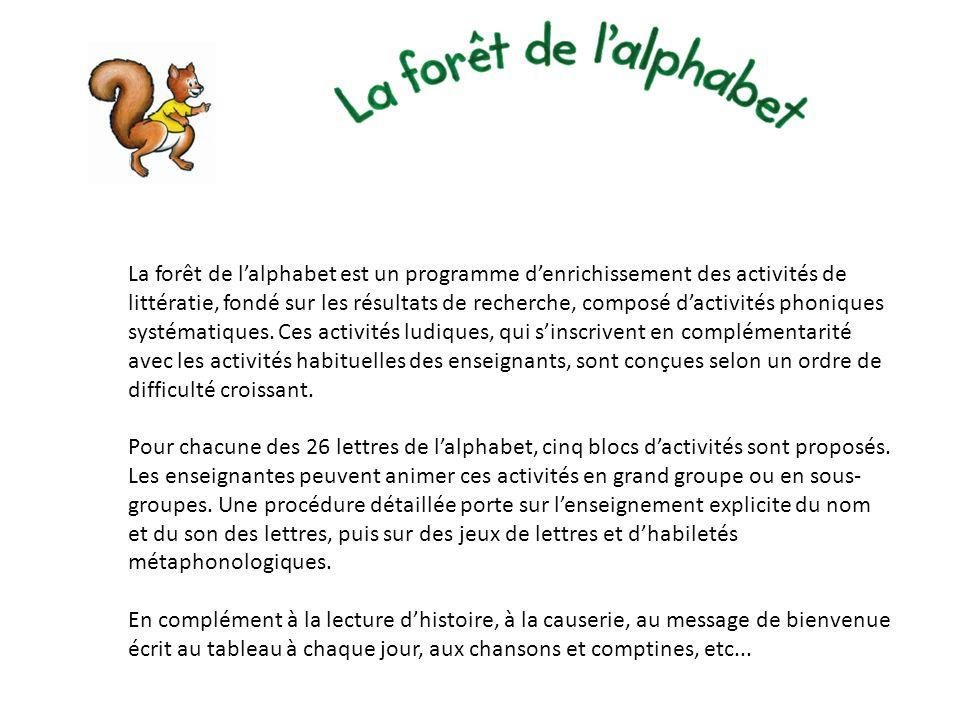 La forêt de lalphabet est un programme denrichissement des activités de littératie, fondé sur les résultats de recherche, composé dactivités phoniques systématiques.